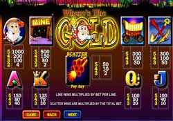 Winning combinations for wheres the gold slot game