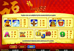 Aristocrat Lucky 88 paytable