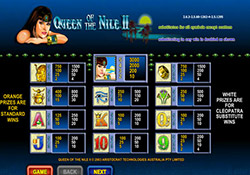 Aristocrat Queen of the Nile 2 Pokie paytable