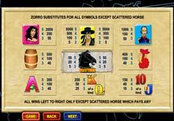 Zorro Pokie winning combinations and prizes